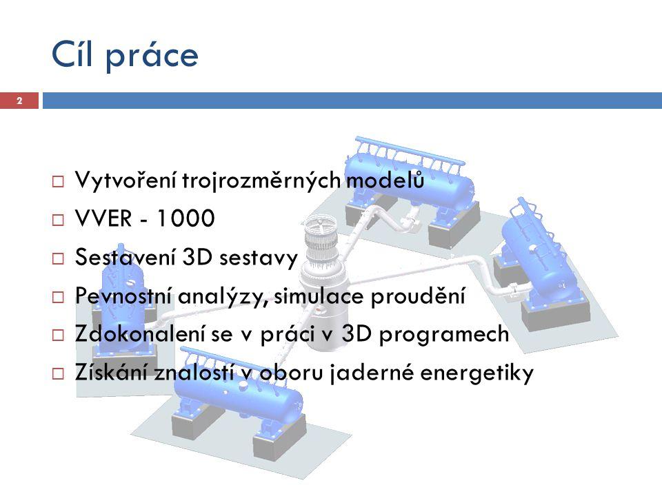 Cíl práce  Vytvoření trojrozměrných modelů  VVER - 1000  Sestavení 3D sestavy  Pevnostní analýzy, simulace proudění  Zdokonalení se v práci v 3D