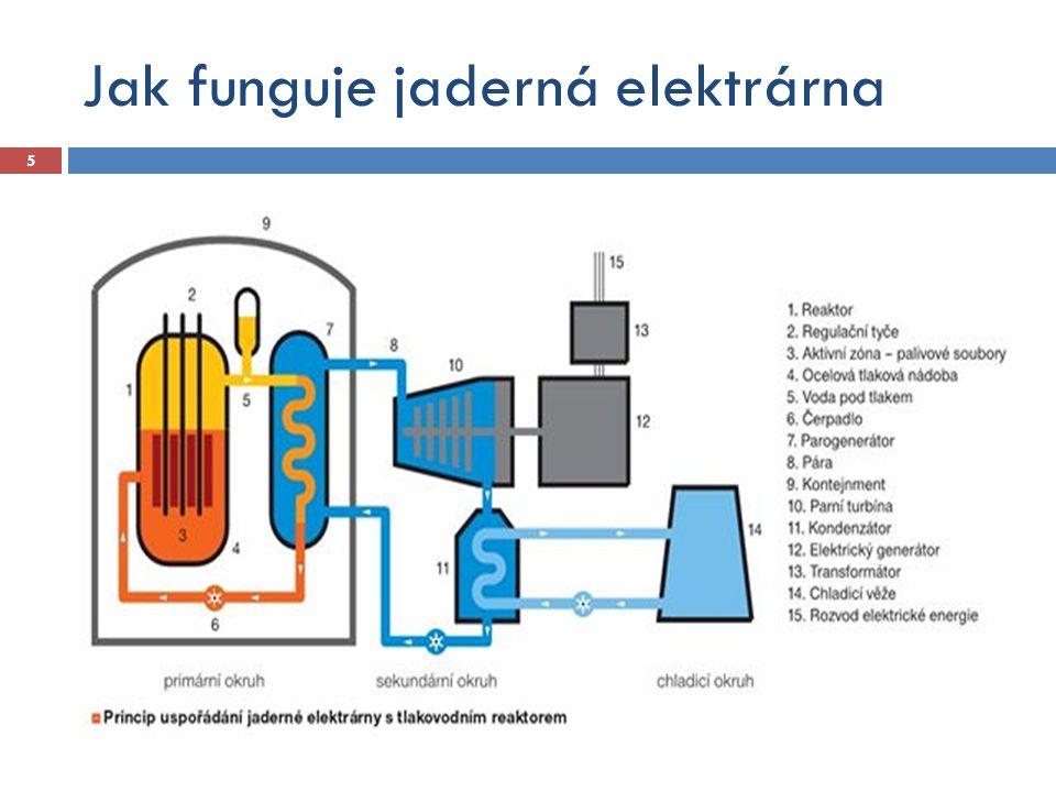 Jak funguje jaderná elektrárna 5