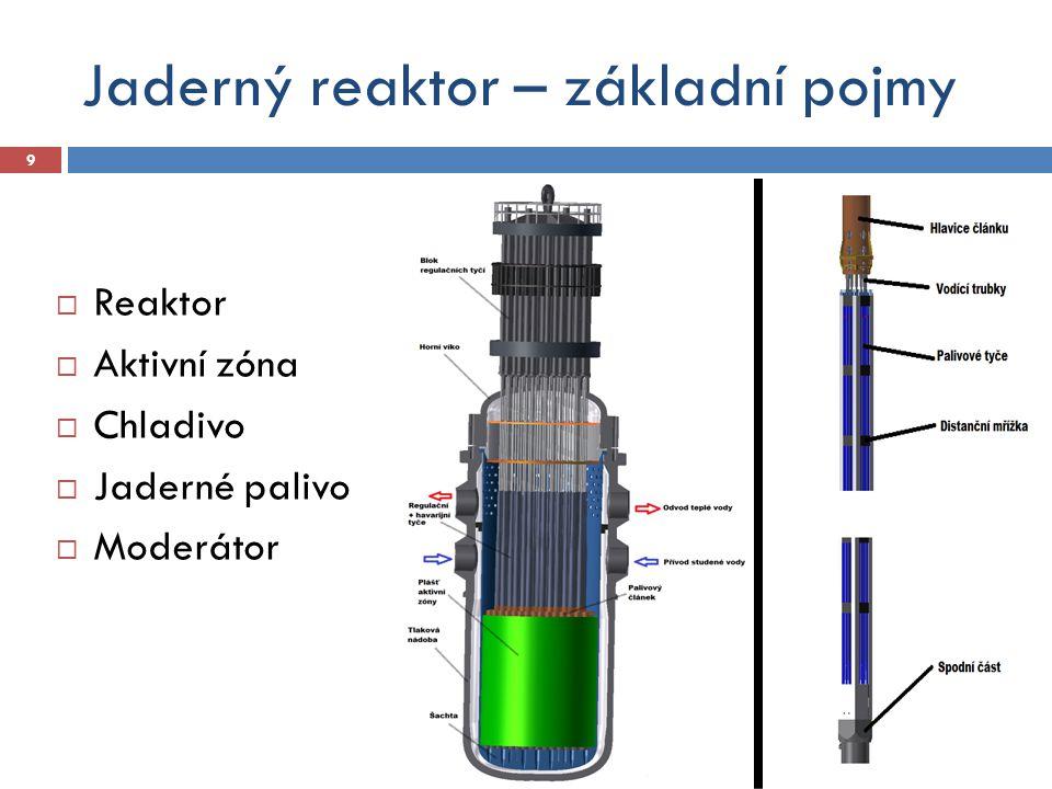 Jaderný reaktor – základní pojmy  Reaktor  Aktivní zóna  Chladivo  Jaderné palivo  Moderátor 9