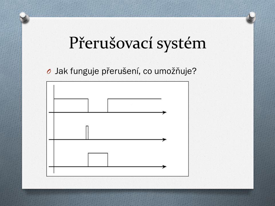 Přerušovací systém O Jak funguje přerušení, co umožňuje?