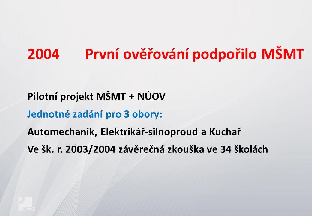 2004První ověřování podpořilo MŠMT Pilotní projekt MŠMT + NÚOV Jednotné zadání pro 3 obory: Automechanik, Elektrikář-silnoproud a Kuchař Ve šk.
