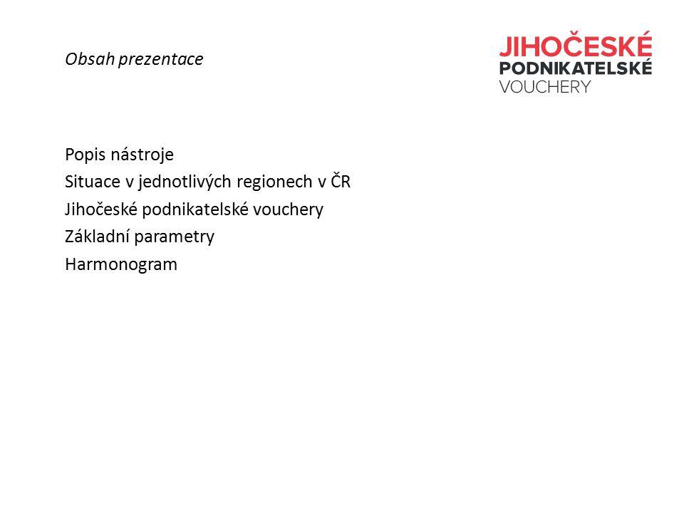 Popis nástroje Situace v jednotlivých regionech v ČR Jihočeské podnikatelské vouchery Základní parametry Harmonogram Obsah prezentace