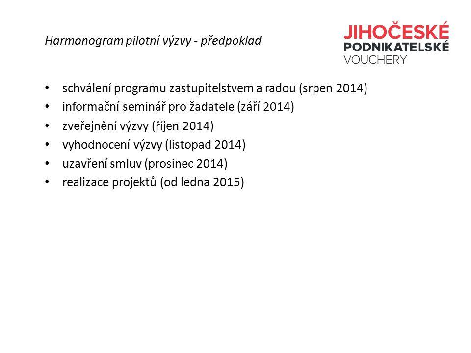schválení programu zastupitelstvem a radou (srpen 2014) informační seminář pro žadatele (září 2014) zveřejnění výzvy (říjen 2014) vyhodnocení výzvy (l