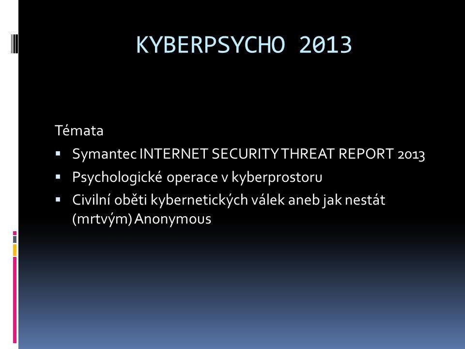 KYBERPSYCHO 2013 Témata  Symantec INTERNET SECURITY THREAT REPORT 2013  Psychologické operace v kyberprostoru  Civilní oběti kybernetických válek aneb jak nestát (mrtvým) Anonymous