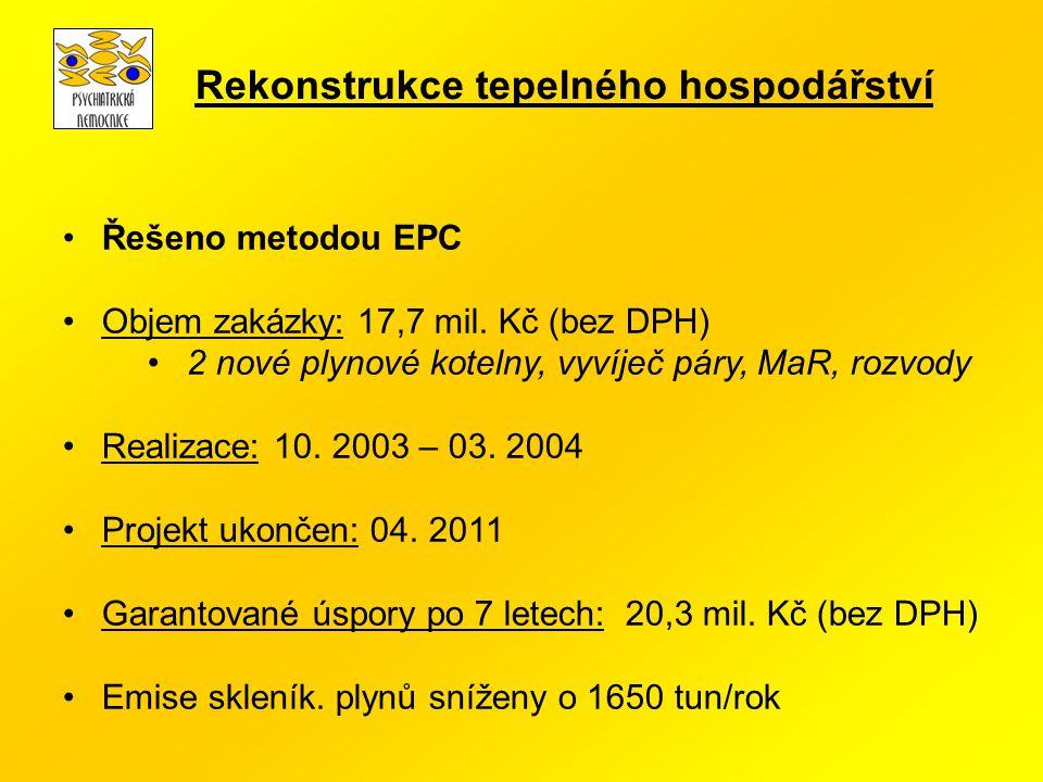 Řešeno metodou EPC Objem zakázky:17,7 mil. Kč (bez DPH) 2 nové plynové kotelny, vyvíječ páry, MaR, rozvody Realizace: 10. 2003 – 03. 2004 Projekt ukon