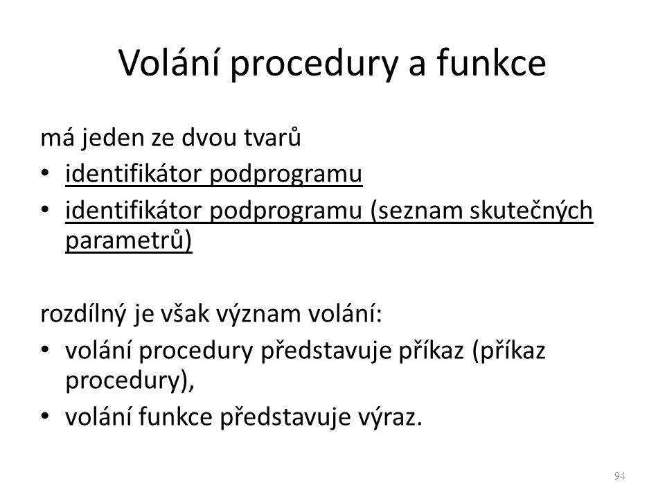Volání procedury a funkce má jeden ze dvou tvarů identifikátor podprogramu identifikátor podprogramu (seznam skutečných parametrů) rozdílný je však vý
