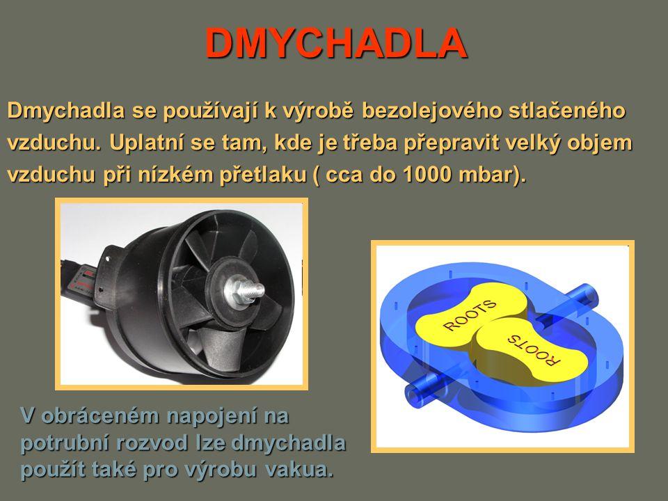 DMYCHADLA Dmychadla se používají k výrobě bezolejového stlačeného vzduchu. Uplatní se tam, kde je třeba přepravit velký objem vzduchu při nízkém přetl