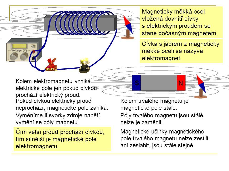 Magneticky měkká ocel vložená dovnitř cívky s elektrickým proudem se stane dočasným magnetem. Cívka s jádrem z magneticky měkké oceli se nazývá elektr