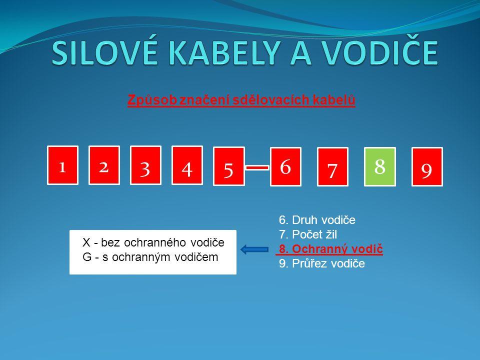 Způsob značení sdělovacích kabelů 23 4 5 6 7 89 1 6.