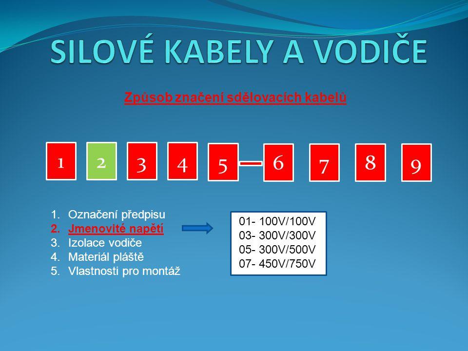 Způsob značení sdělovacích kabelů 23 4 5 6 7 89 1 1.Označení předpisu 2.Jmenovité napětí 3.Izolace vodiče 4.Materiál pláště 5.Vlastnosti pro montáž 01- 100V/100V 03- 300V/300V 05- 300V/500V 07- 450V/750V