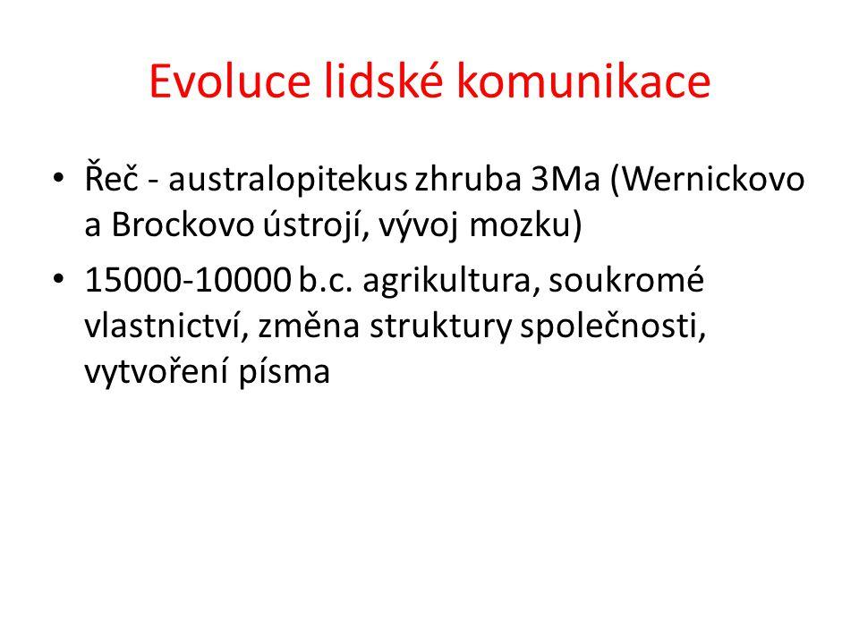 Evoluce lidské komunikace Řeč - australopitekus zhruba 3Ma (Wernickovo a Brockovo ústrojí, vývoj mozku) 15000-10000 b.c.