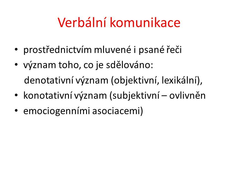 Verbální komunikace prostřednictvím mluvené i psané řeči význam toho, co je sdělováno: denotativní význam (objektivní, lexikální), konotativní význam (subjektivní – ovlivněn emociogenními asociacemi)