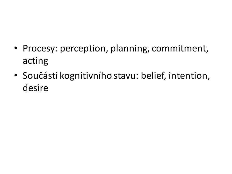 Procesy: perception, planning, commitment, acting Součásti kognitivního stavu: belief, intention, desire