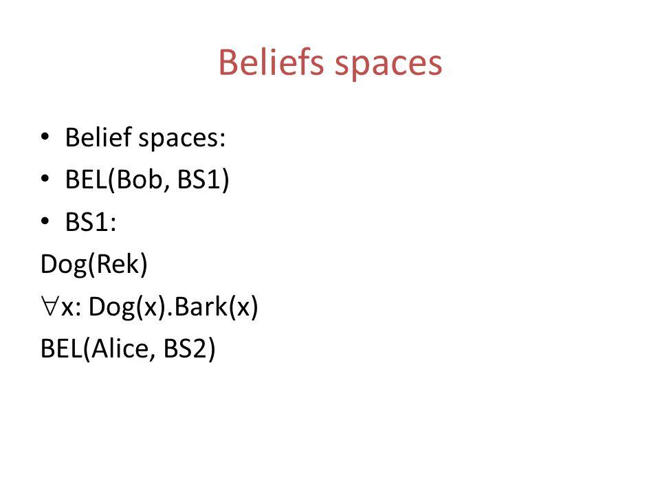 Beliefs spaces Belief spaces: BEL(Bob, BS1) BS1: Dog(Rek)  x: Dog(x).Bark(x) BEL(Alice, BS2)