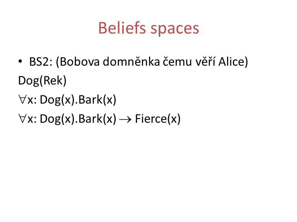 Beliefs spaces BS2: (Bobova domněnka čemu věří Alice) Dog(Rek)  x: Dog(x).Bark(x)  x: Dog(x).Bark(x)  Fierce(x)