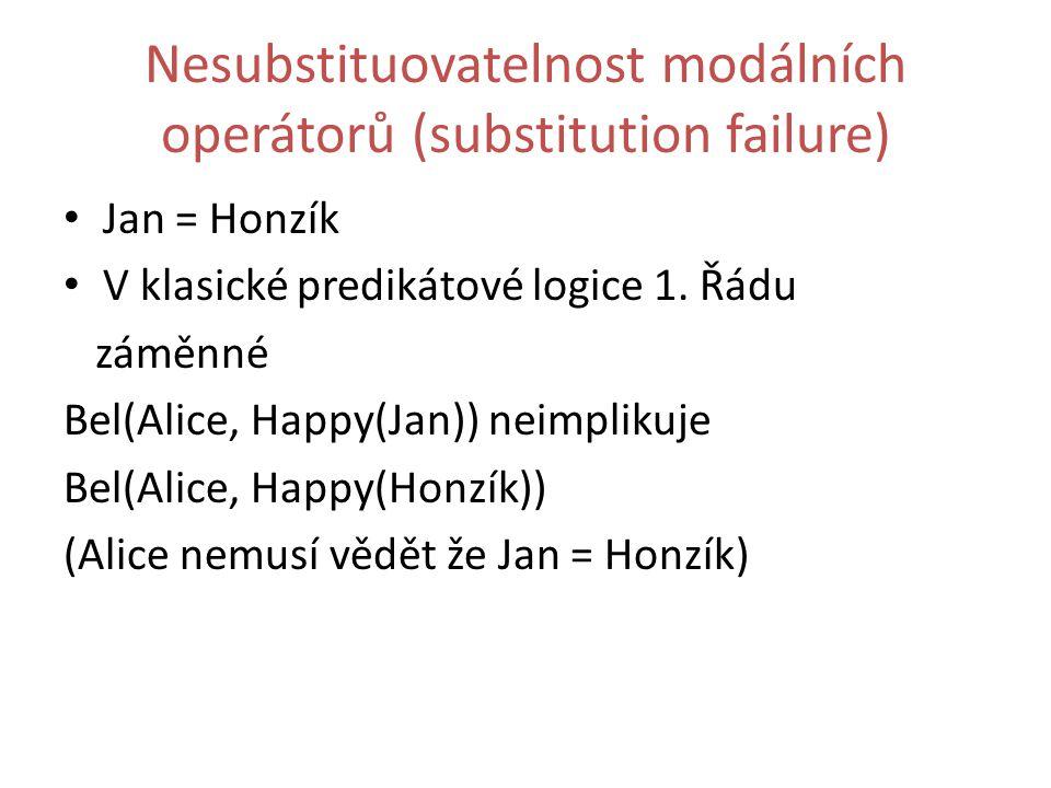 Nesubstituovatelnost modálních operátorů (substitution failure) Jan = Honzík V klasické predikátové logice 1.