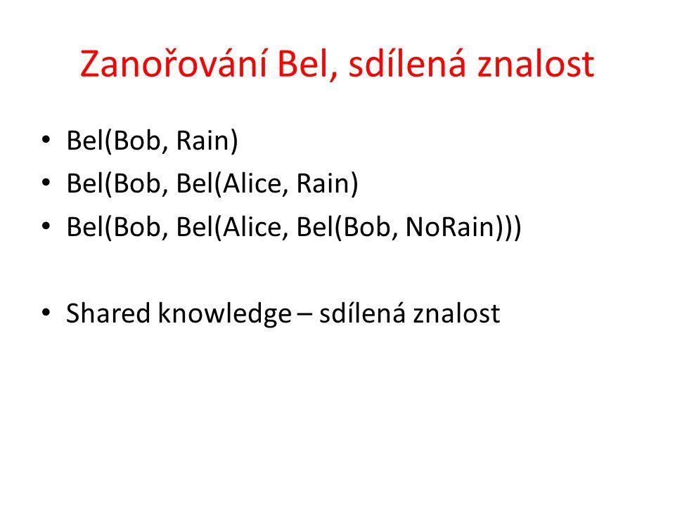 Zanořování Bel, sdílená znalost Bel(Bob, Rain) Bel(Bob, Bel(Alice, Rain) Bel(Bob, Bel(Alice, Bel(Bob, NoRain))) Shared knowledge – sdílená znalost