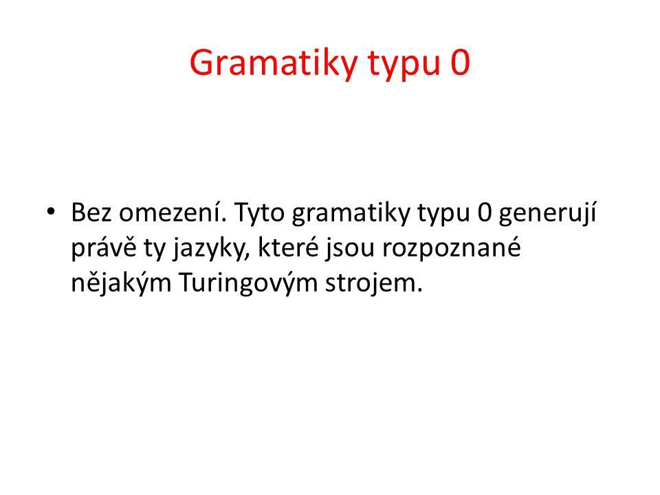 Gramatiky typu 0 Bez omezení.