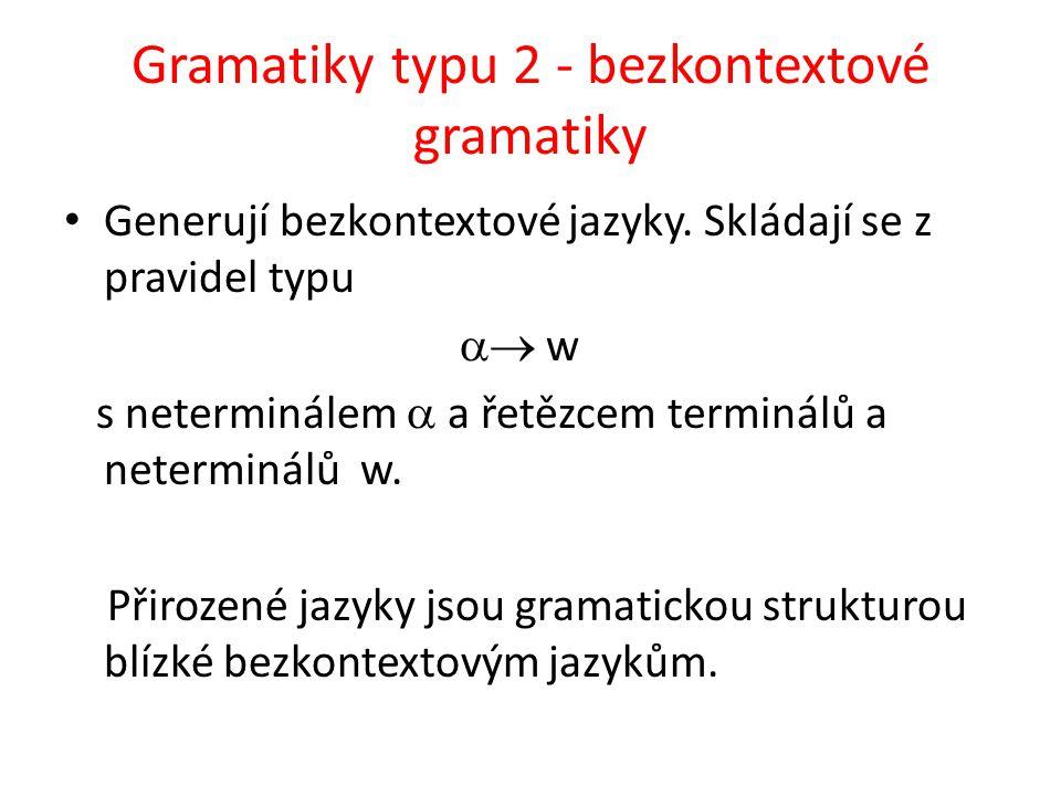 Gramatiky typu 2 - bezkontextové gramatiky Generují bezkontextové jazyky.