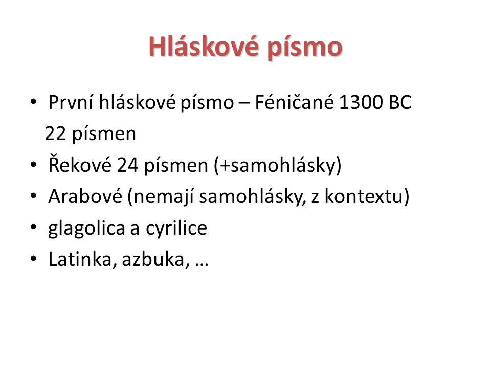 Hláskové písmo První hláskové písmo – Féničané 1300 BC 22 písmen Řekové 24 písmen (+samohlásky) Arabové (nemají samohlásky, z kontextu) glagolica a cyrilice Latinka, azbuka, …