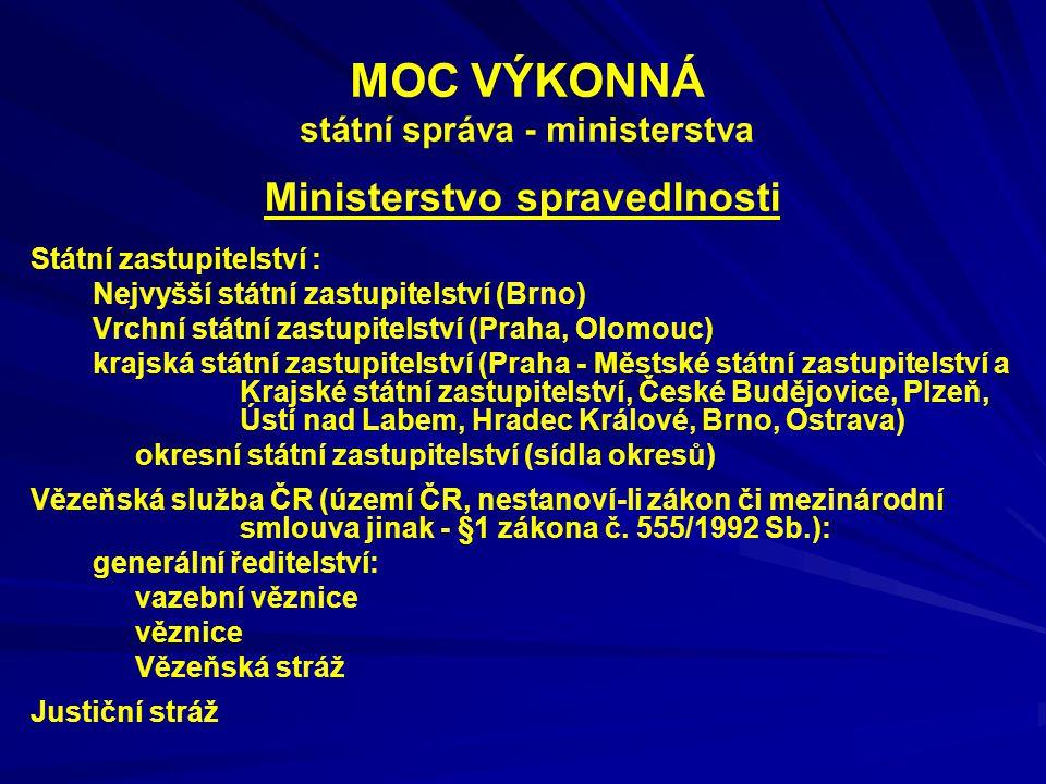 MOC VÝKONNÁ státní správa - ministerstva Ministerstvo spravedlnosti Státní zastupitelství : Nejvyšší státní zastupitelství (Brno) Vrchní státní zastup