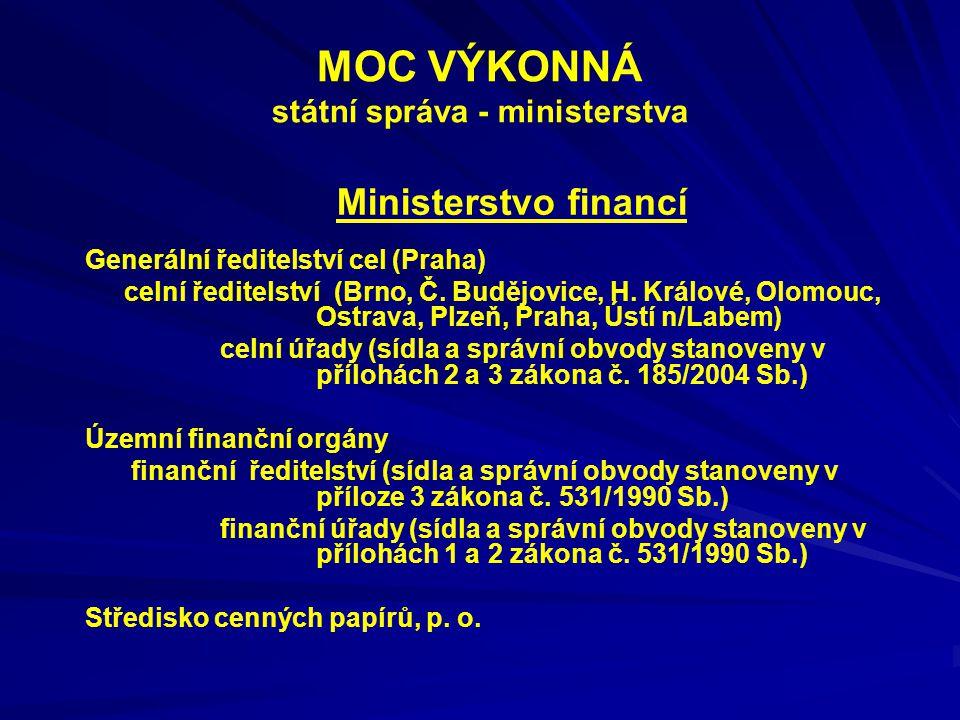 MOC VÝKONNÁ státní správa - ministerstva Ministerstvo financí Generální ředitelství cel (Praha) celní ředitelství (Brno, Č. Budějovice, H. Králové, Ol