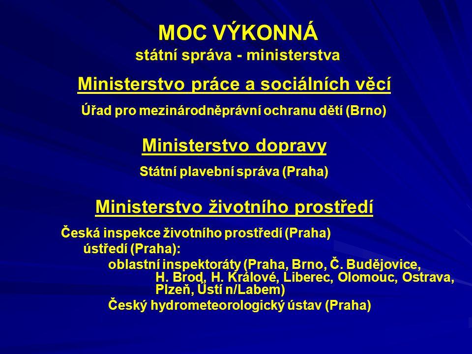MOC VÝKONNÁ státní správa - ministerstva Ministerstvo práce a sociálních věcí Úřad pro mezinárodněprávní ochranu dětí (Brno) Ministerstvo dopravy Stát