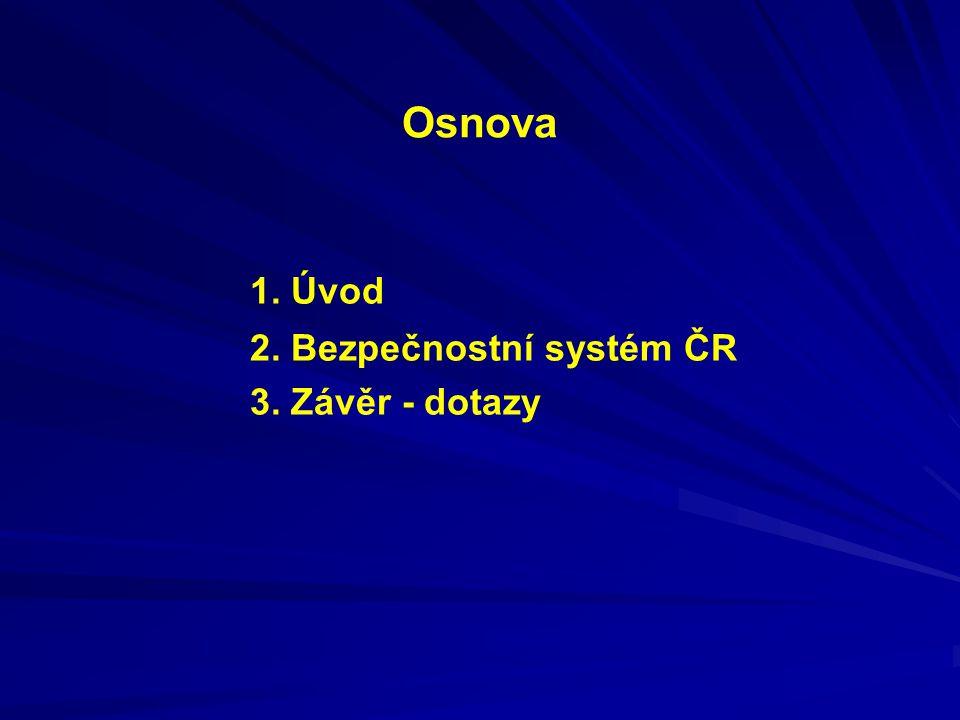 Osnova 1. Úvod 2. Bezpečnostní systém ČR 3. Závěr - dotazy