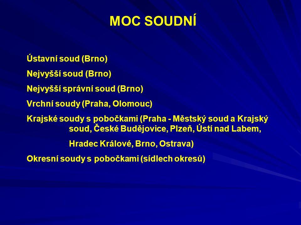 MOC SOUDNÍ Ústavní soud (Brno) Nejvyšší soud (Brno) Nejvyšší správní soud (Brno) Vrchní soudy (Praha, Olomouc) Krajské soudy s pobočkami (Praha - Měst