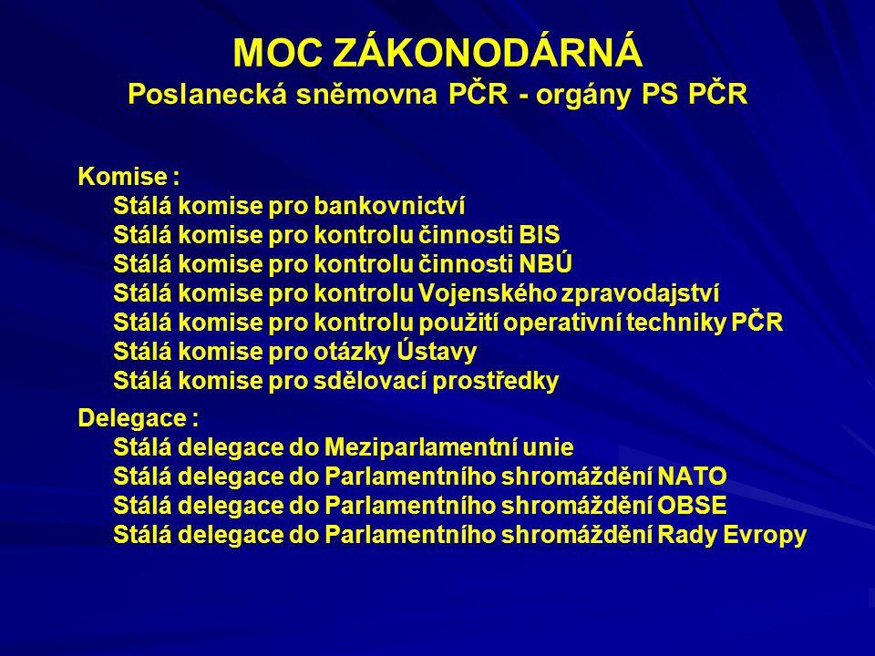 MOC ZÁKONODÁRNÁ Poslanecká sněmovna PČR - orgány PS PČR Komise : Stálá komise pro bankovnictví Stálá komise pro kontrolu činnosti BIS Stálá komise pro