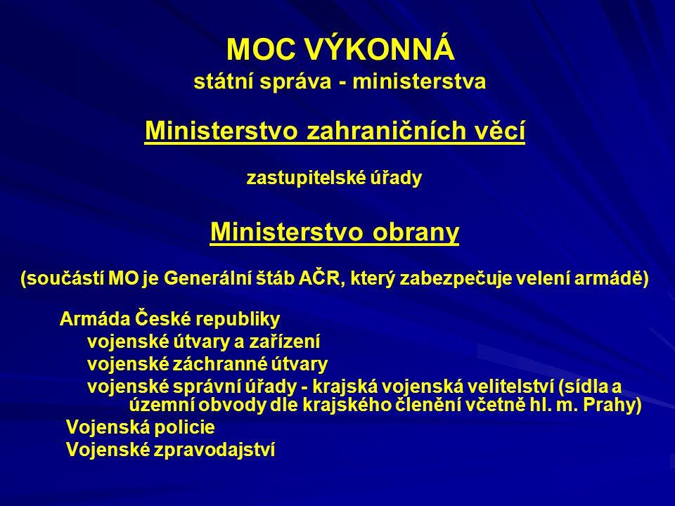 MOC VÝKONNÁ státní správa - ministerstva Ministerstvo zahraničních věcí zastupitelské úřady Ministerstvo obrany (součástí MO je Generální štáb AČR, kt