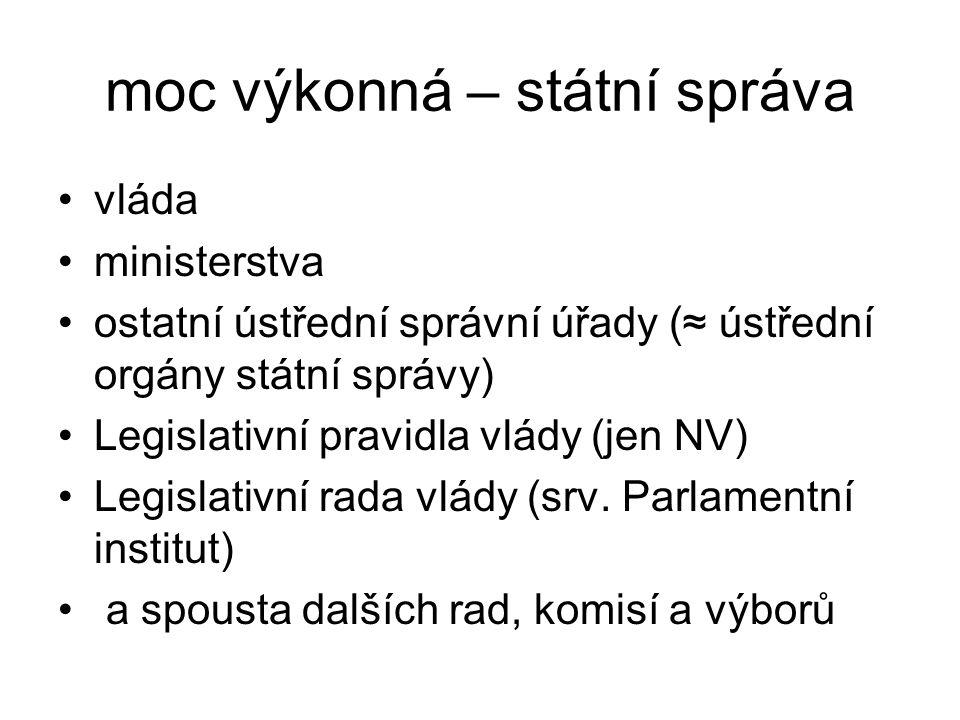 moc výkonná – státní správa vláda ministerstva ostatní ústřední správní úřady (≈ ústřední orgány státní správy) Legislativní pravidla vlády (jen NV) L