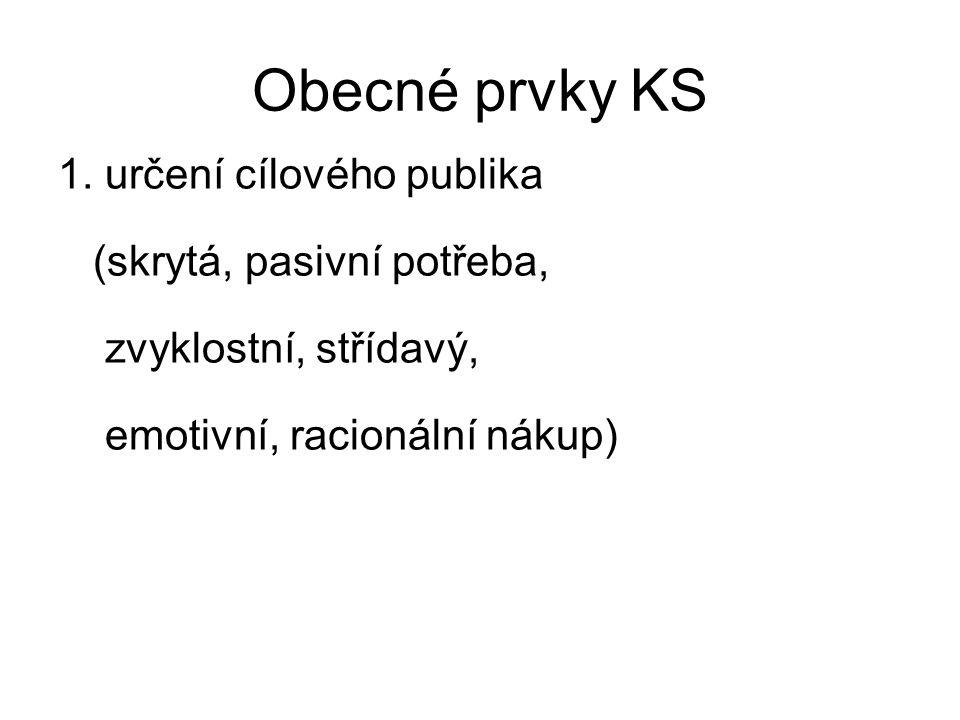 Obecné prvky KS 1. určení cílového publika (skrytá, pasivní potřeba, zvyklostní, střídavý, emotivní, racionální nákup)
