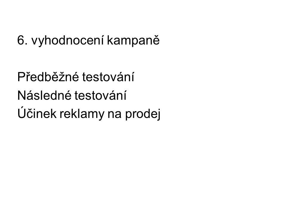 Životní cyklus výrobku a KS Zavádění: s.