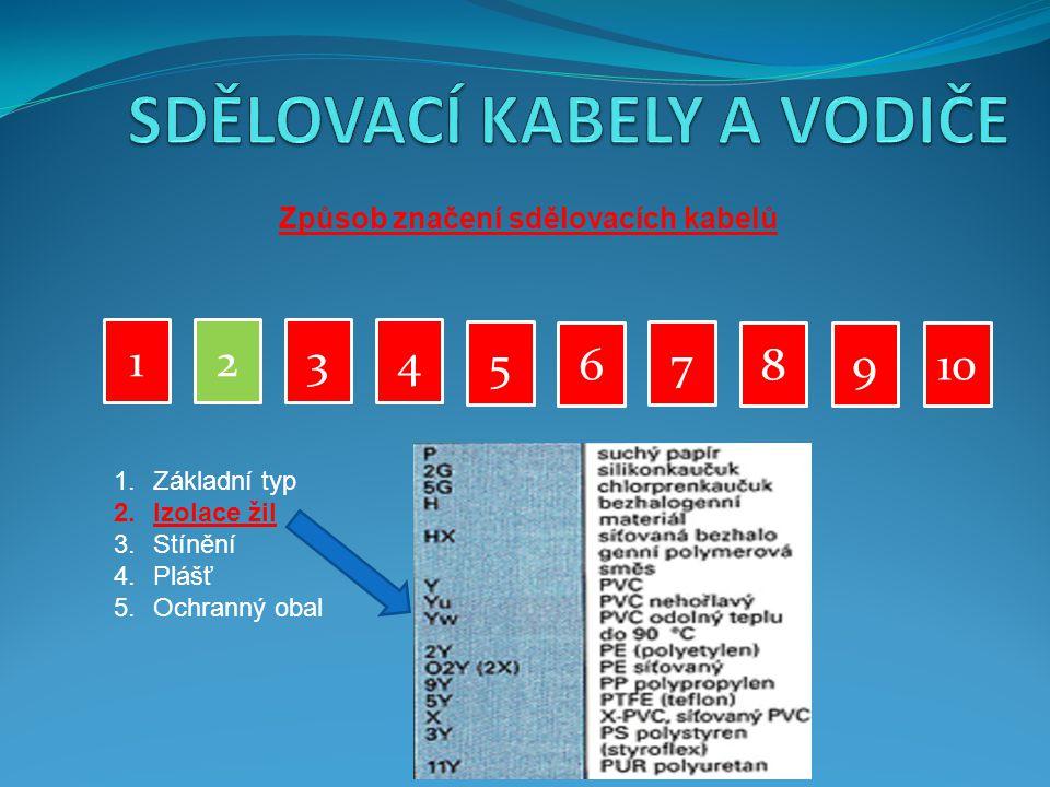 Způsob značení sdělovacích kabelů 23 4 5 6 7 8 910 1 1.Základní typ 2.Izolace žil 3.Stínění 4.Plášť 5.Ochranný obal