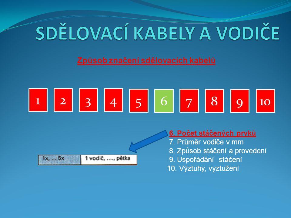 Způsob značení sdělovacích kabelů 23 4 5 6 7 8 910 1 6.