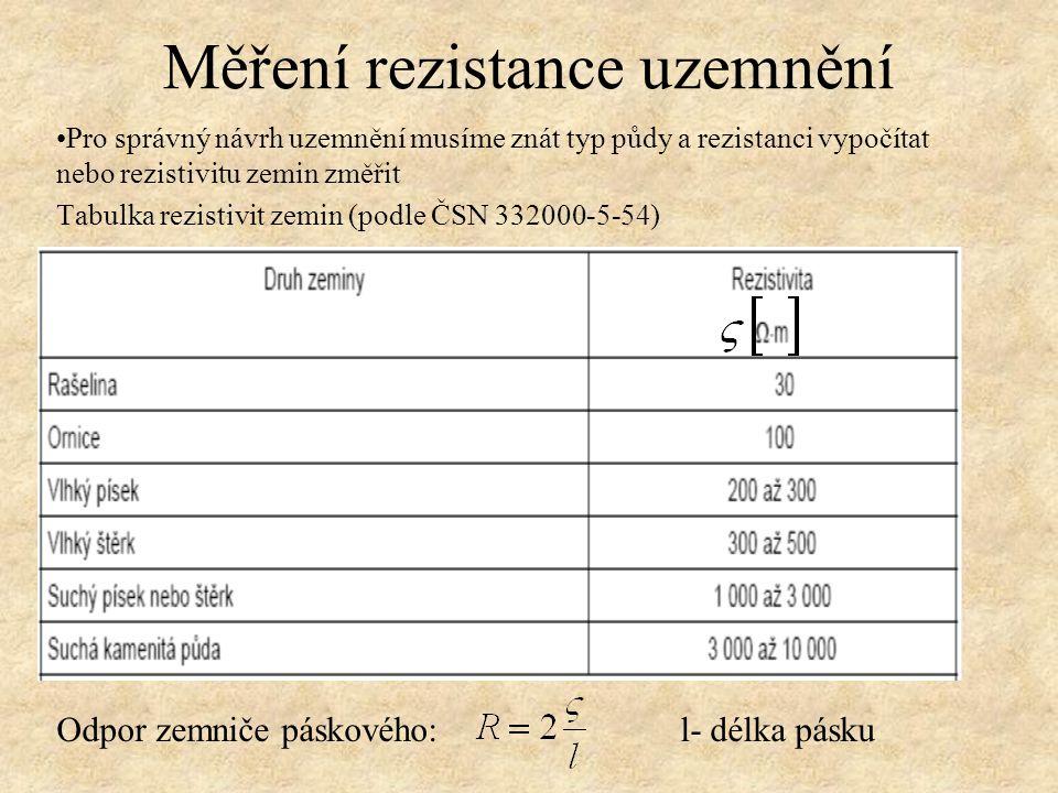 Pro správný návrh uzemnění musíme znát typ půdy a rezistanci vypočítat nebo rezistivitu zemin změřit Tabulka rezistivit zemin (podle ČSN 332000-5-54) Měření rezistance uzemnění Odpor zemniče páskového: l- délka pásku