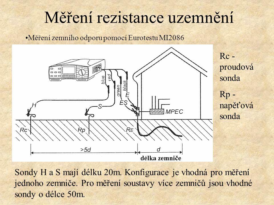 Měření zemního odporu pomocí Eurotestu MI2086 Měření rezistance uzemnění Sondy H a S mají délku 20m.