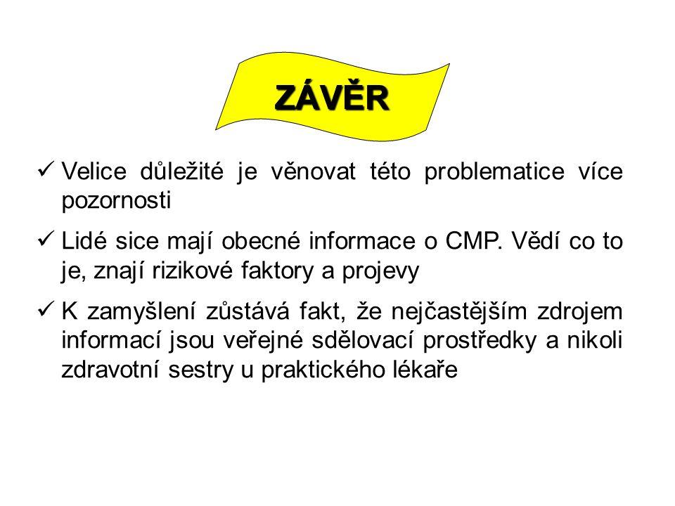 ZÁVĚR Velice důležité je věnovat této problematice více pozornosti Lidé sice mají obecné informace o CMP.