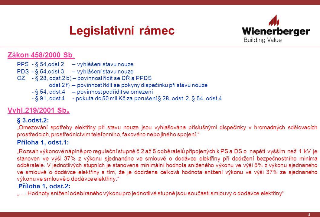 4 Legislativní rámec Zákon 458/2000 Sb.