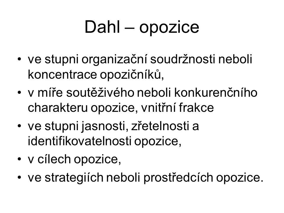 Dahl – opozice ve stupni organizační soudržnosti neboli koncentrace opozičníků, v míře soutěživého neboli konkurenčního charakteru opozice, vnitřní fr