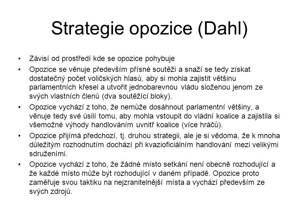 Strategie opozice (Dahl) Závisí od prostředí kde se opozice pohybuje Opozice se věnuje především přísné soutěži a snaží se tedy získat dostatečný poče