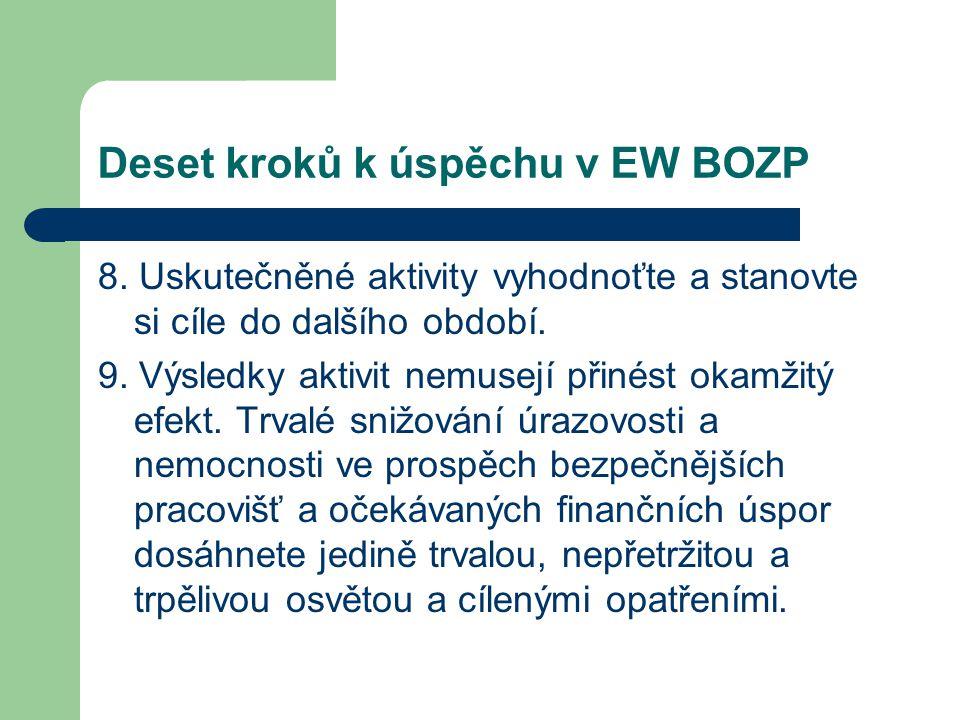 Deset kroků k úspěchu v EW BOZP 8.