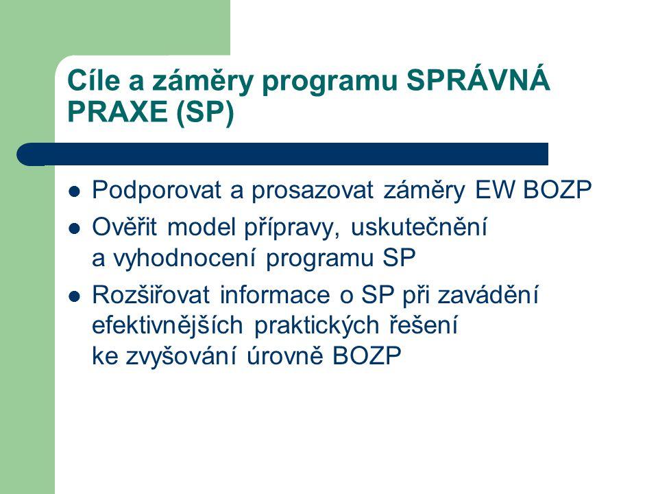 Cíle a záměry programu SPRÁVNÁ PRAXE (SP) Podporovat a prosazovat záměry EW BOZP Ověřit model přípravy, uskutečnění a vyhodnocení programu SP Rozšiřovat informace o SP při zavádění efektivnějších praktických řešení ke zvyšování úrovně BOZP