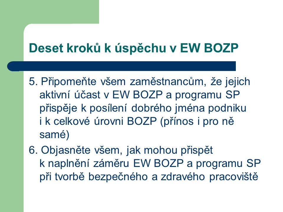 Deset kroků k úspěchu v EW BOZP 5. Připomeňte všem zaměstnancům, že jejich aktivní účast v EW BOZP a programu SP přispěje k posílení dobrého jména pod
