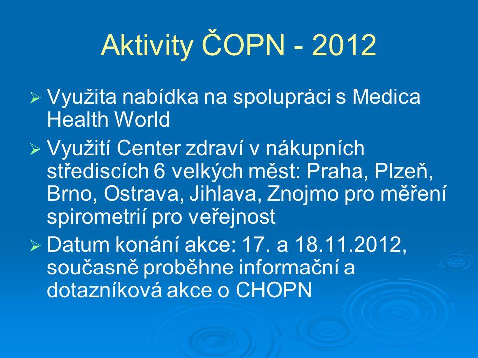 Aktivity ČOPN - 2012   Využita nabídka na spolupráci s Medica Health World   Využití Center zdraví v nákupních střediscích 6 velkých měst: Praha,