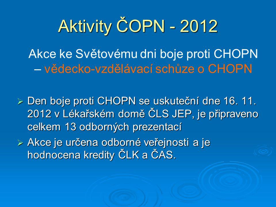 Aktivity ČOPN - 2012  Den boje proti CHOPN se uskuteční dne 16. 11. 2012 v Lékařském domě ČLS JEP, je připraveno celkem 13 odborných prezentací  Akc
