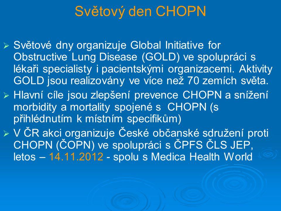 Světový den CHOPN   Světové dny organizuje Global Initiative for Obstructive Lung Disease (GOLD) ve spolupráci s lékaři specialisty i pacientskými o