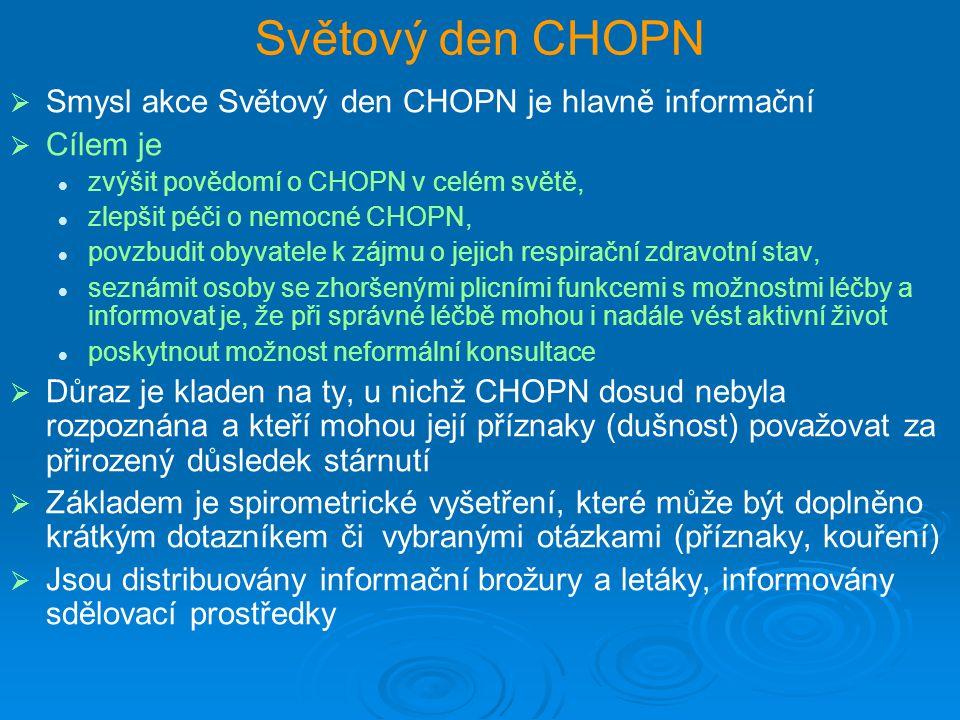 Světový den CHOPN   Smysl akce Světový den CHOPN je hlavně informační   Cílem je zvýšit povědomí o CHOPN v celém světě, zlepšit péči o nemocné CHO