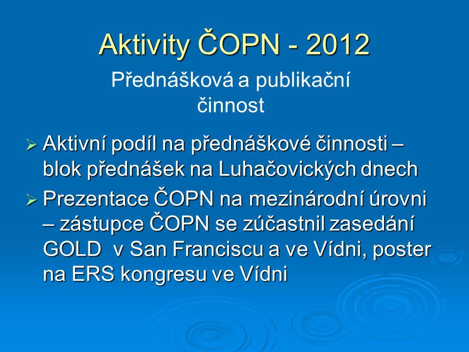 Aktivity ČOPN - 2012  Aktivní podíl na přednáškové činnosti – blok přednášek na Luhačovických dnech  Prezentace ČOPN na mezinárodní úrovni – zástupc